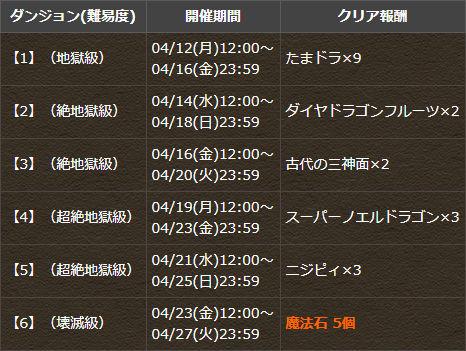 5700万DL達成記念チャレンジ!【1】~【6】