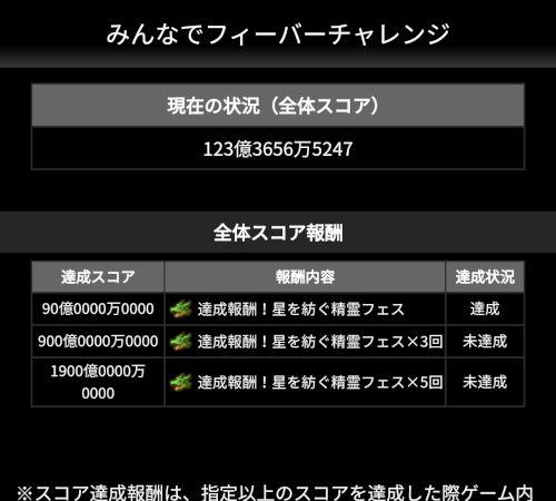 9000万DL記念ガチャドラフィーバー第1Rを達成
