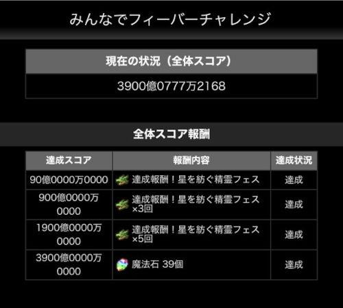9000万DL記念ガチャドラフィーバー第4Rを達成1