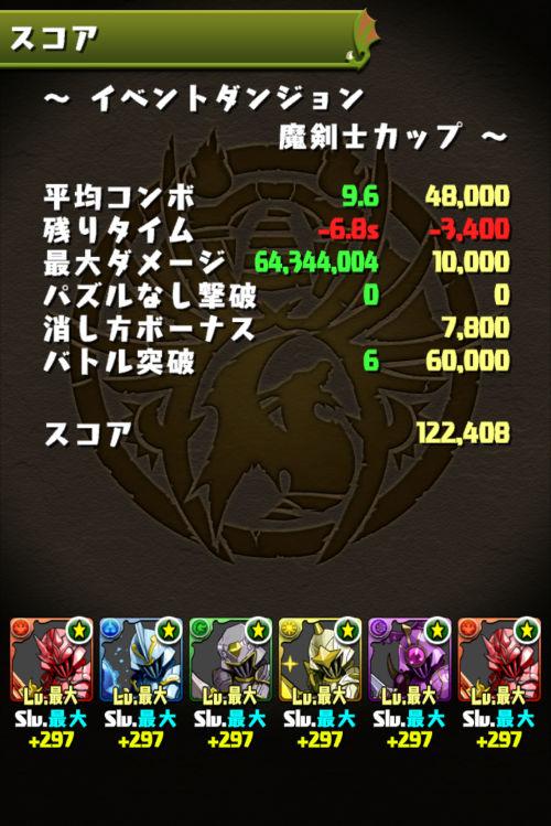 魔剣士カップ 12万2000点