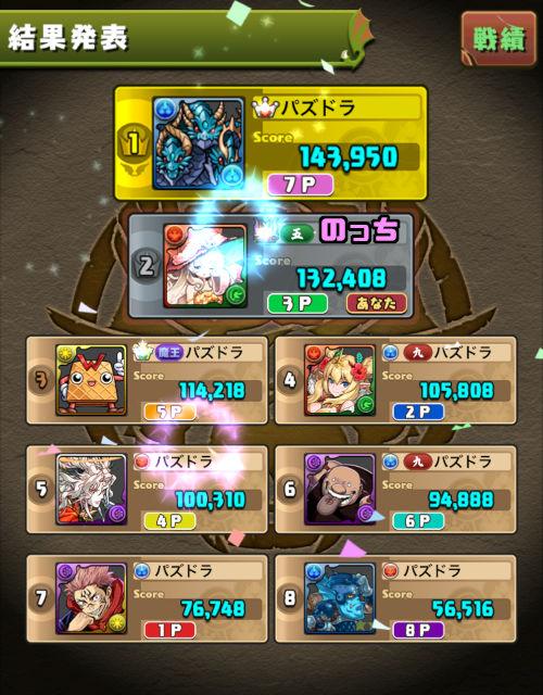 魔剣士カップ 2位入賞