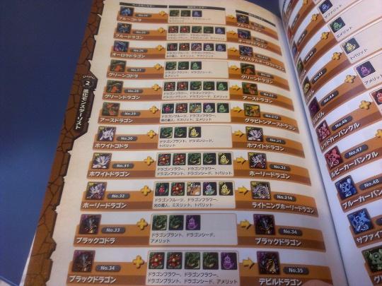 パズル&ドラゴンズ モンスター図鑑 進化と進化素材