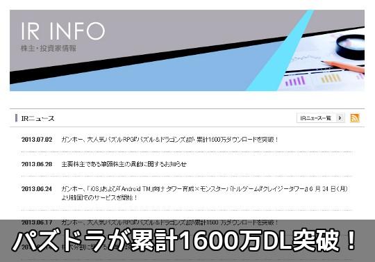 パズドラが累計1600万DL突破と発表