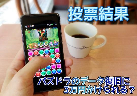 【投票結果】パズドラのデータ復旧に3万円かけられる?