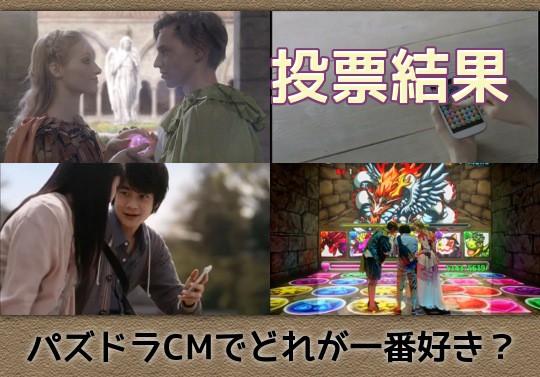 【投票結果】パズドラのテレビCMの中でどれが一番好き?