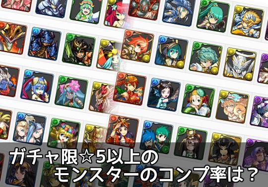 【投票】レアガチャ限定で☆5以上のモンスターのコンプ率を教えて!