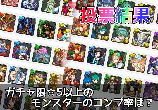 【投票結果】レアガチャ限定で☆5以上のモンスターのコンプ率を教えて!
