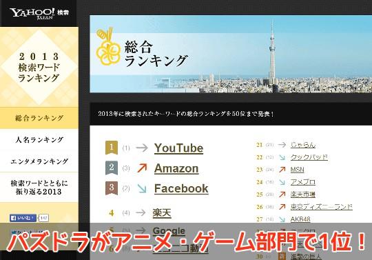 Yahoo!2013検索ランキングで「パズドラ」がアニメ・ゲーム部門で1位!総合では13位!