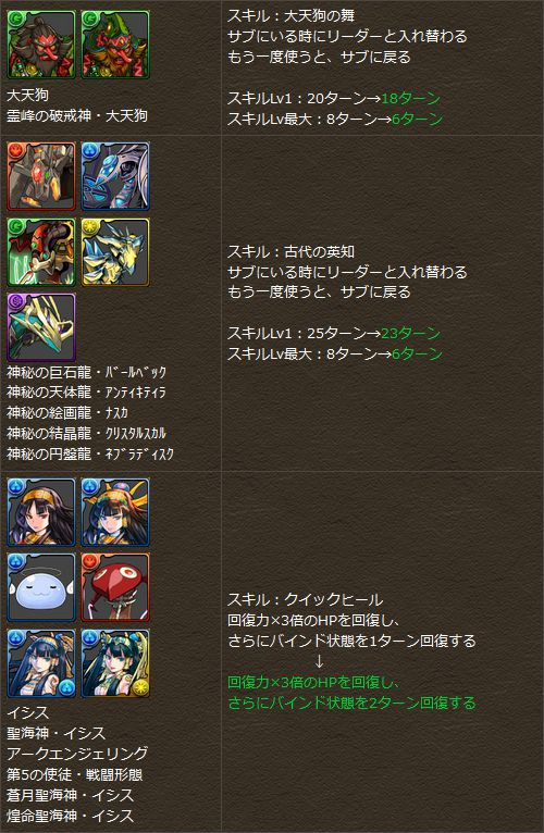 モンスターのスキル調整2