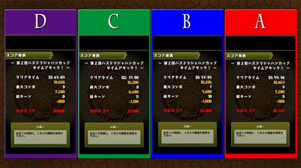 パズドラジャパンカップ予選4