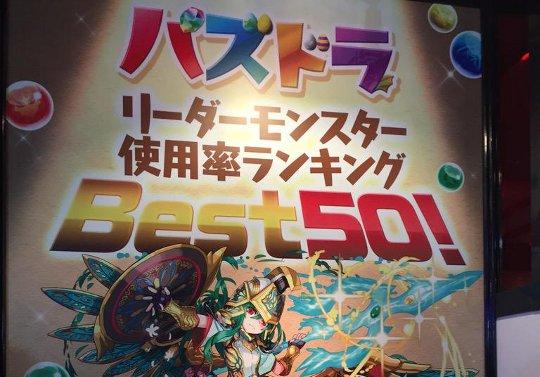 【ガンフェス】リーダーモンスター使用率ランキングTOP50を発表