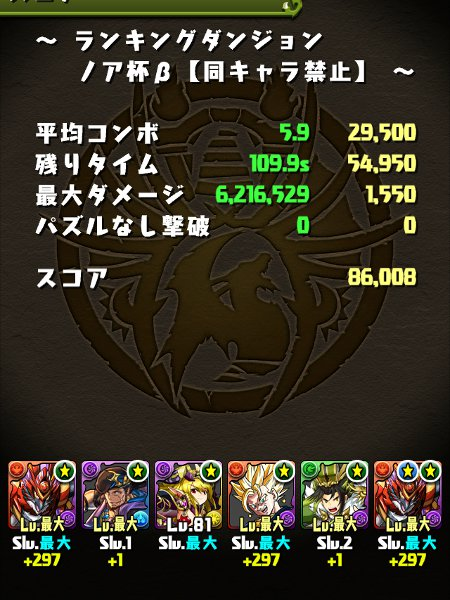 ノア杯β 1回目 86000点