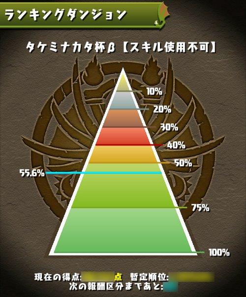 タケミナカタ杯β3