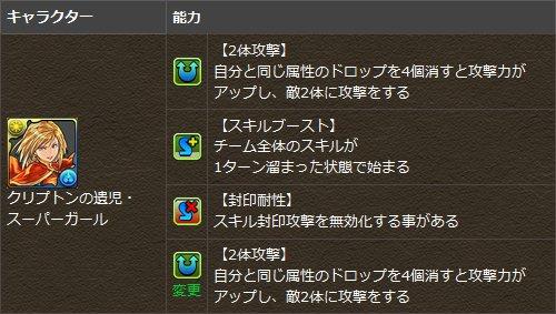 一部キャラクターの覚醒スキルを変更